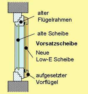 Gut gemocht Energieberatung Fenster PF21